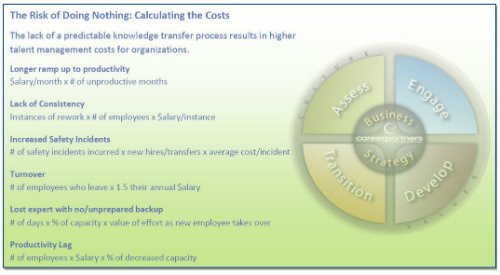 Calculating_the_Costs_012714